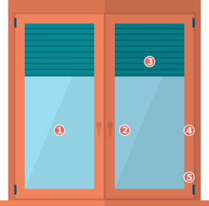 Einbruchschutz Fenster: Unser Fenster Sicherheits Check