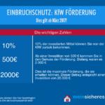 Infografik KfW Förderung Einbruch